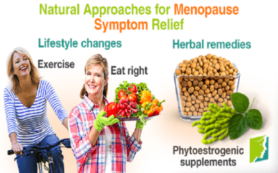 Episode 30 – Women's Health: Understanding the Hormonal Cycles & Menopause with Dr. Corina Dunlap, ND