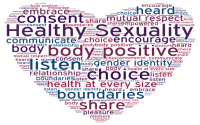 Episode 64 – Healthy Sexuality with Jennifer Wiessner