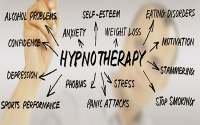 Episode 70 – How Hypnotherapy Can Help with Pain, Sleep & Anxiety with Yves Brinkmann, C.Ht.