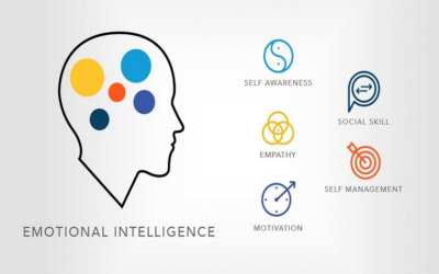 Episode 75 – Improve Your Emotional Intelligence with Michael Stern of Integral Alignment